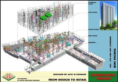 A.C.S.C tiên phong áp dụng công nghệ BIM tại dự án Greenfield
